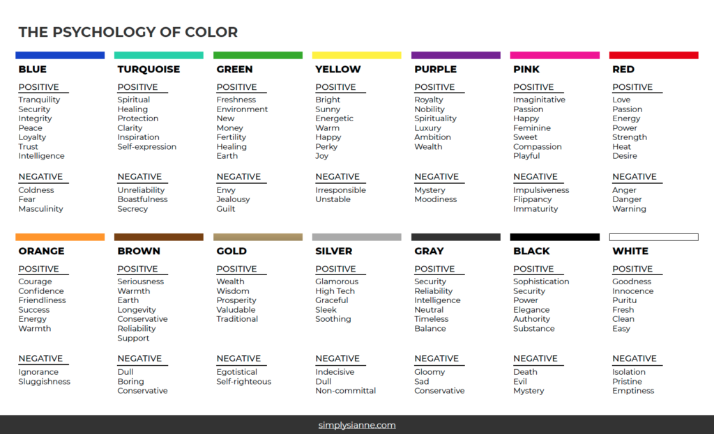 Each color conveys certain emotions and feelings, make sure your brand colors evoke the right emotions by keeping the psychology of color in mind when it comes to your marketing and branding.